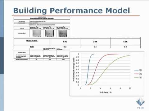 (12/13) PBEE for Tall Building Design: Performance Analysis (Loss Estimation)