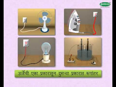 E class 10th science chap8 marathi medium youtube malvernweather Image collections