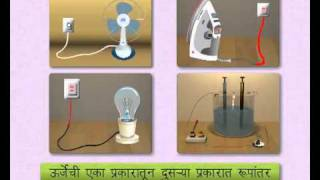 e-class | 10th Science | Chap#8 | Marathi Medium