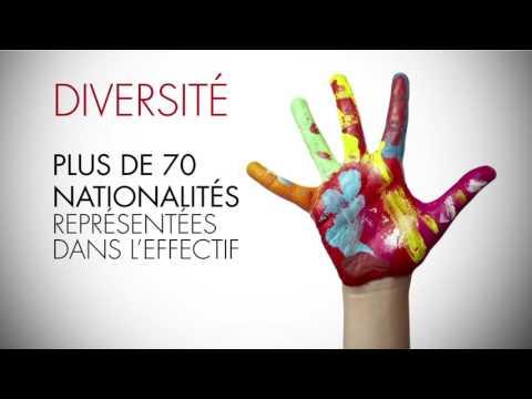 Présentation d'ALTEN (FR) 2016