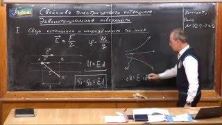 Урок 231. Свойства электрического потенциала