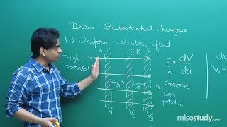 Electrostatic Potential and Capacitance | Physics | CBSE Video Lecture | Misostudy