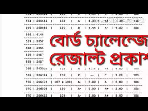 How to Get  Board Challenge Result 2019-All Board