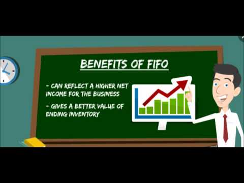 FIFO Inventory Costing Method Assignment