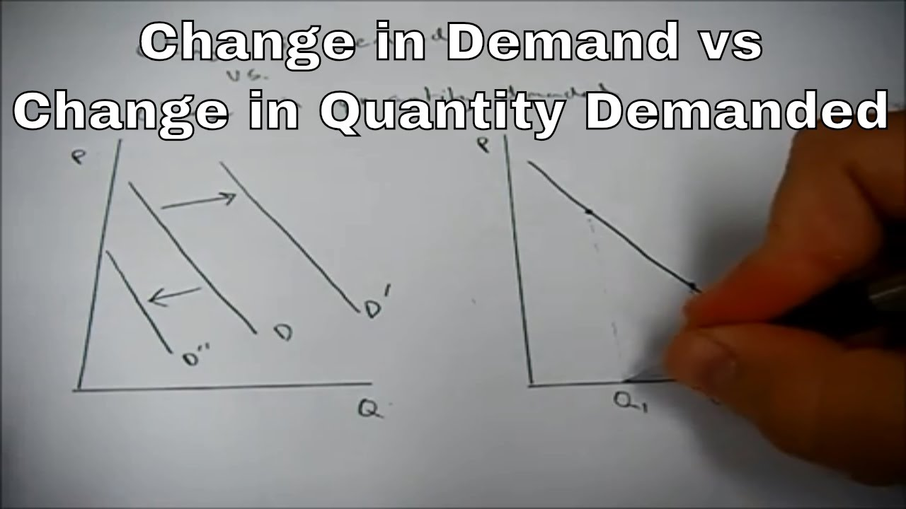 change in quantity