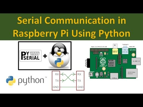 Serial Communication in Raspberry Pi Using Python - Embedded