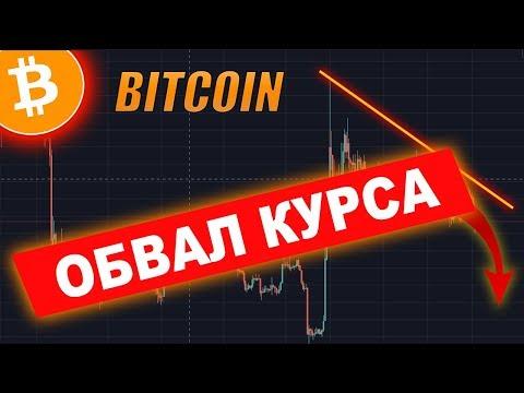 Криптовалюта Биткоин Анализ Графика!