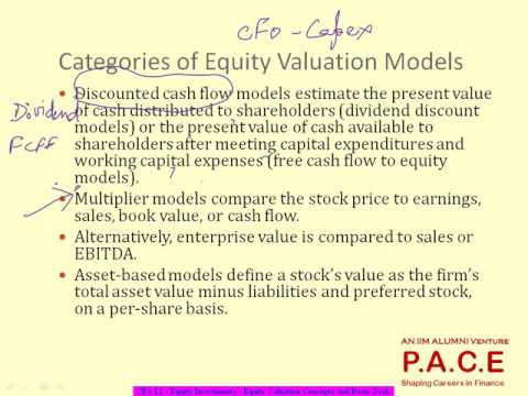 Equity Valuation Concepts and Basic Tools