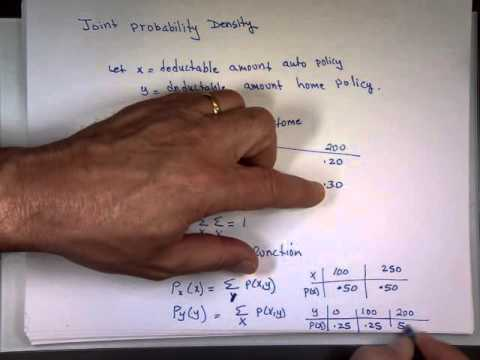 Joint Probability Density Function and Marginal Density Function