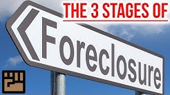The 3 Stages of Foreclosure in Canada