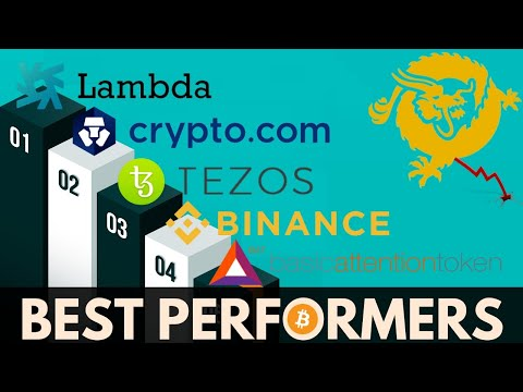 Top 5 Performers This Week, BAT Price, BSV Drama Continues, Rakuten Crypto – Bitcoin News