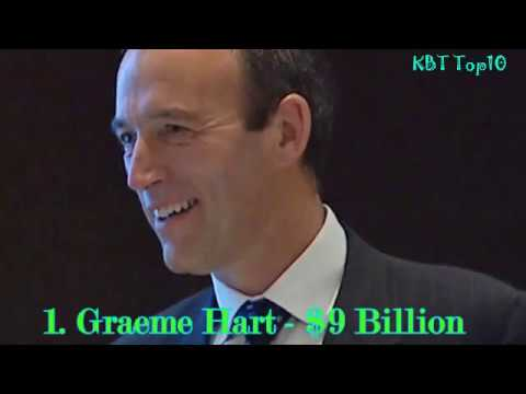 Top 10 Richest People in New Zealand