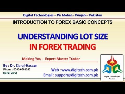 understanding-lot-size-in-forex-trading-in-urdu-hindi---free-urdu-hindi-advance-forex-course
