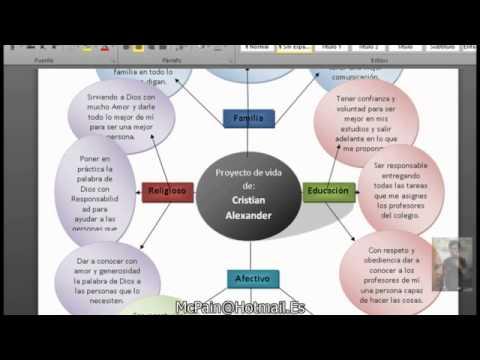 Como hacer el proyecto de vida seminario youtube - Como crear un proyecto ...