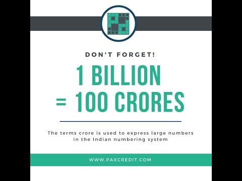 Million, Billion, Trillion (in Crores)