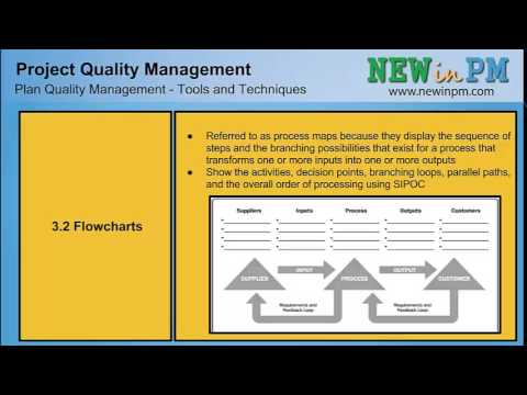 Chapter 8 - Plan Quality Management - Youtube