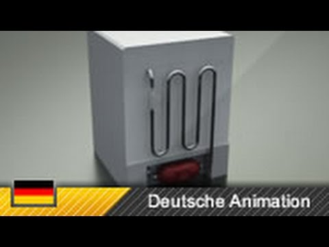 Mini Kühlschrank Mit Thermostat : Funktionsweise eines kühlschranks kompressorkühlschrank youtube