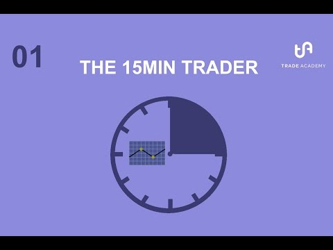 The 15min Option Trader