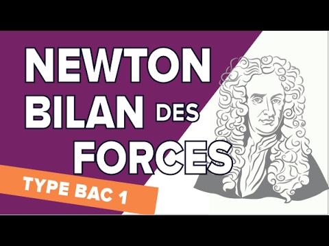 Loi de Newton, Bilan des Forces - Exercice Type Bac 1 - Mathrix
