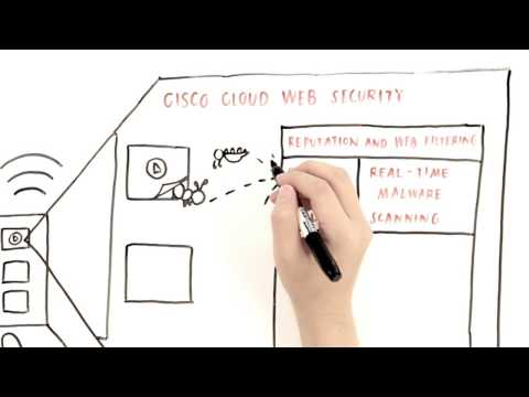 Cisco Cloud Web Security Animated Whiteboard