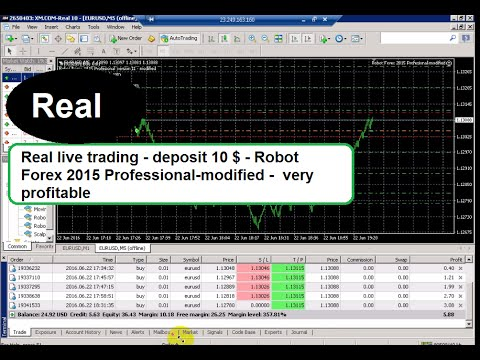 Robot forex 2015 professional full version