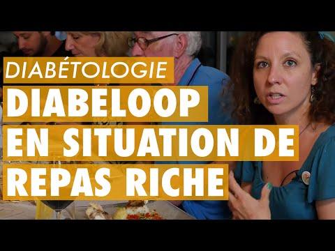 """Diabeloop : Comment Il Fonctionne En Cas De """"gros"""" Repas ?"""