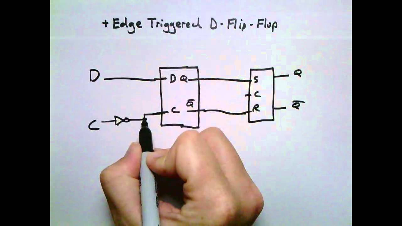 Lesson 37 Edge Triggered Flip Flops Youtube