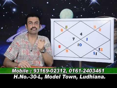 2015 Wasara Sinhala Wushaba Lagna Palapala [ Yearly Horoscope for ...