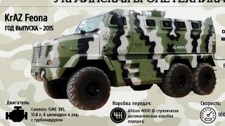 Боевые КрАЗы Украины