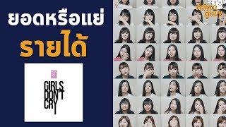 ยอดหรือแย่? รายได้วันแรกของ BNK48 Girls Don't Cry - ตีลังกาคุยหนัง LIVE