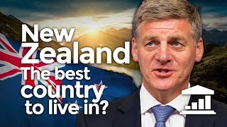 Видео Why Is New Zealand the Most Prosperous Country on Earth? - VisualPolitik EN от VisualPolitik EN, Новая Зеландия