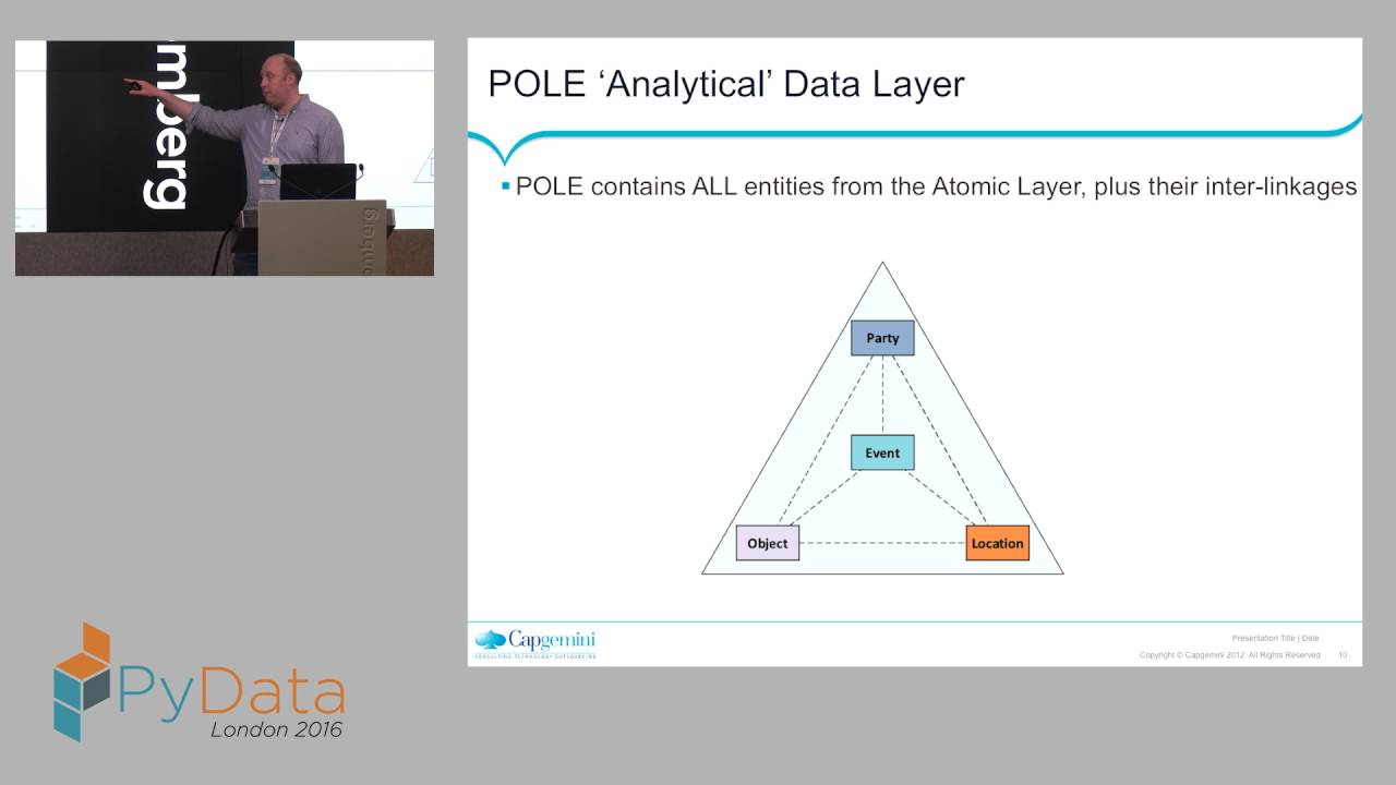 Image from Assurance Scoring Using Machine Learning and Analytics to Reduce Risk in the Public Sector