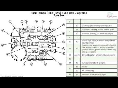 1994 Ford Tempo Fuse Diagram Wiring Diagram Motor Motor Frankmotors Es
