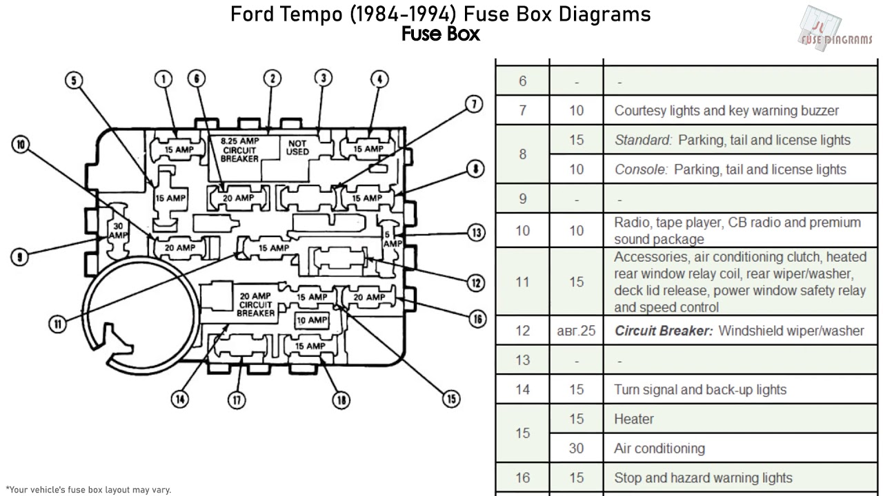 Ford Tempo  1984-1994  Fuse Box Diagrams