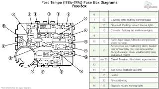 ford tempo (1984-1994) fuse box diagrams - youtube  youtube