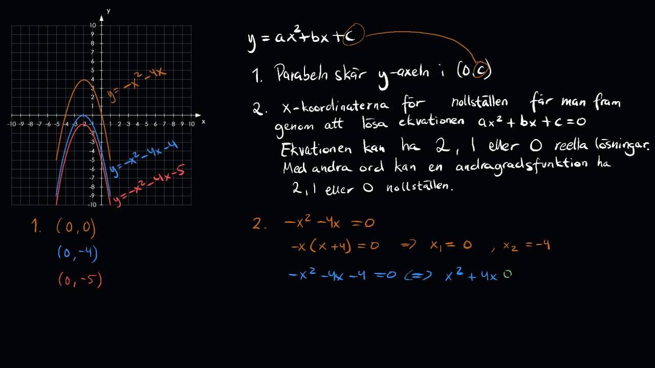 räkna ekvationer online