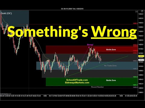 what's-wrong-with-this-chart?-|-crude-oil,-emini,-nasdaq,-gold,-euro