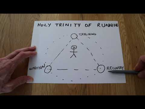 TUESDAY TIPS // Running Essentials S1E1 // The Holy Trinity Of Running
