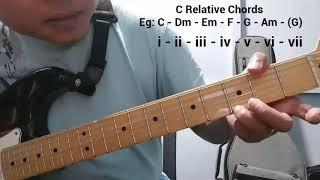 ZTPA   Guitar Zirna 5  Awlsam Taka Hla Rem Thiam Dan  Extended Lesson