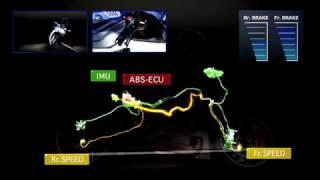 YZF-R1M Innovation - Brakes
