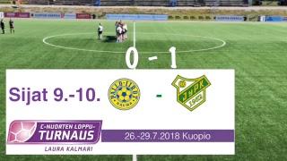 Laura Kalmari 2018: P-Iiro/FC Rauma yj. - JyPK