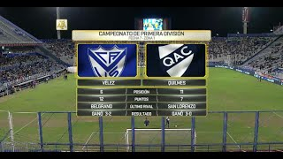 Velez Sarsfield vs Quilmes full match