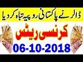 Pakistan Today US Dollar And Gold Latest News | PKR to US Dollar | Gold Price in Pakistan 06-10-18