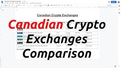 Canadian Crypto Exchanges Comparison