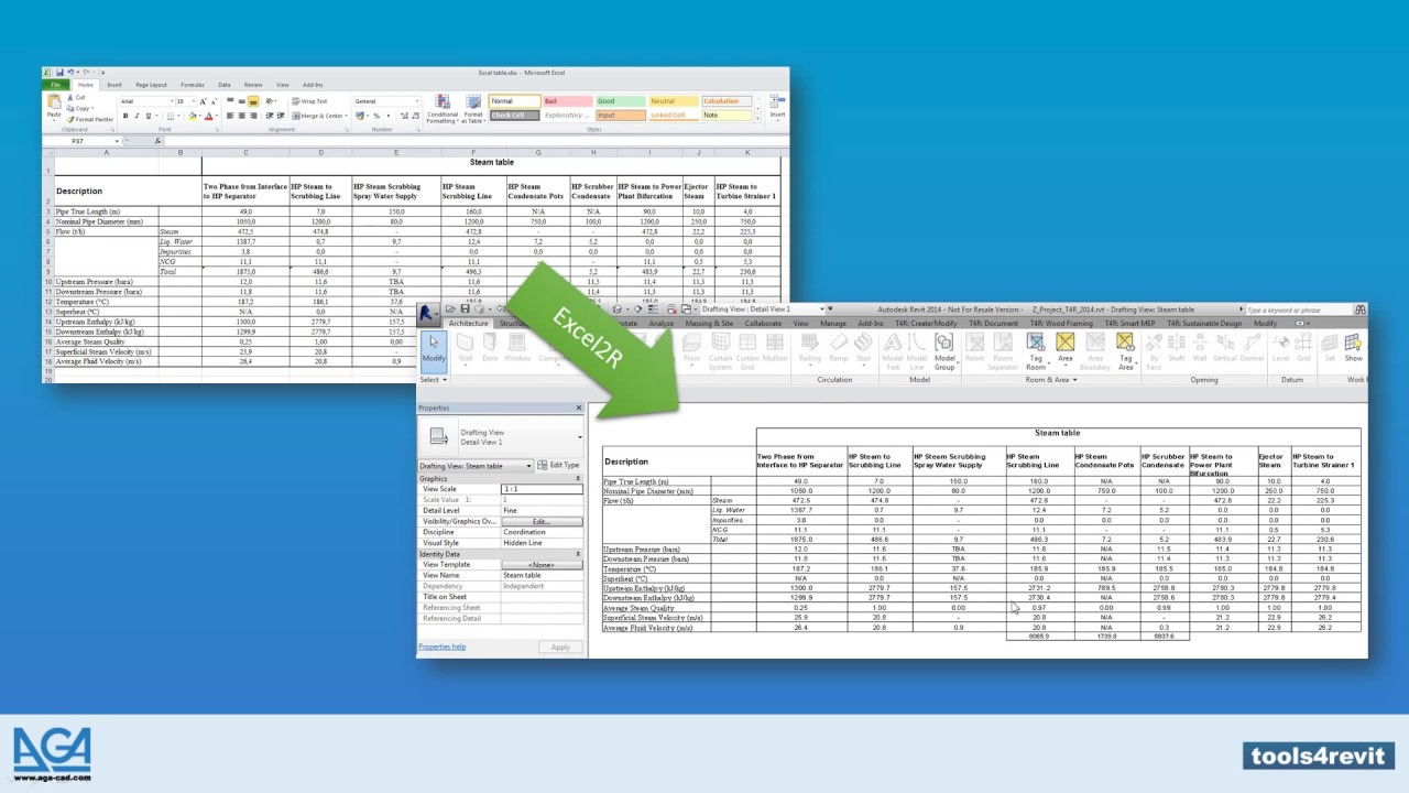 Revit Add-on Importing Spreadsheets to Tables | Excel2R | AGACAD