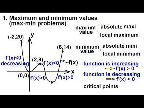 Maximum and minimum problems (calculus)?