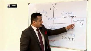 Learn Coaching Mentoring & Counselling by Mr Vivek Bindra Best Corporate Leadership Trainer in India thumbnail