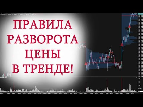 Как происходит разворот цены на бирже или форекс