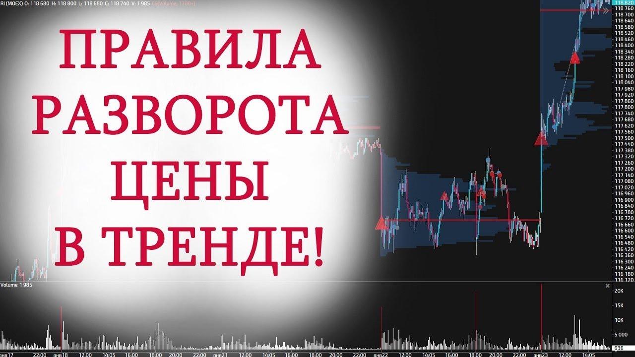 Что происходит на бирже форекс совместная торговля форекс