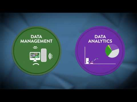 Máster en Big Data Management, Technologies & Analytics